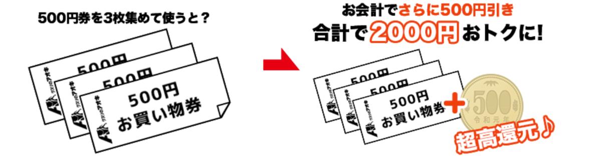 f:id:me-hige:20200401223245p:plain