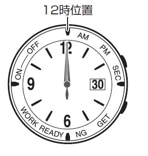 f:id:me-hige:20210219194727p:plain