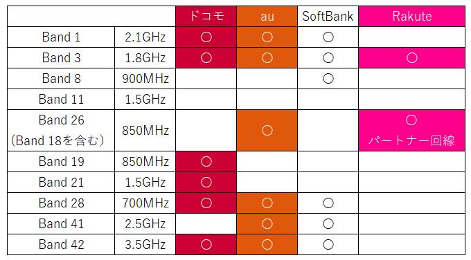 f:id:me-hige:20210318100243p:plain
