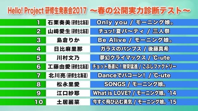 f:id:me-me-koyagi:20170428203727j:plain