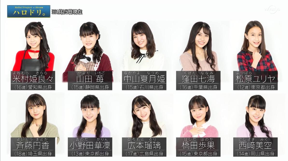 f:id:me-me-koyagi:20210126142243p:plain