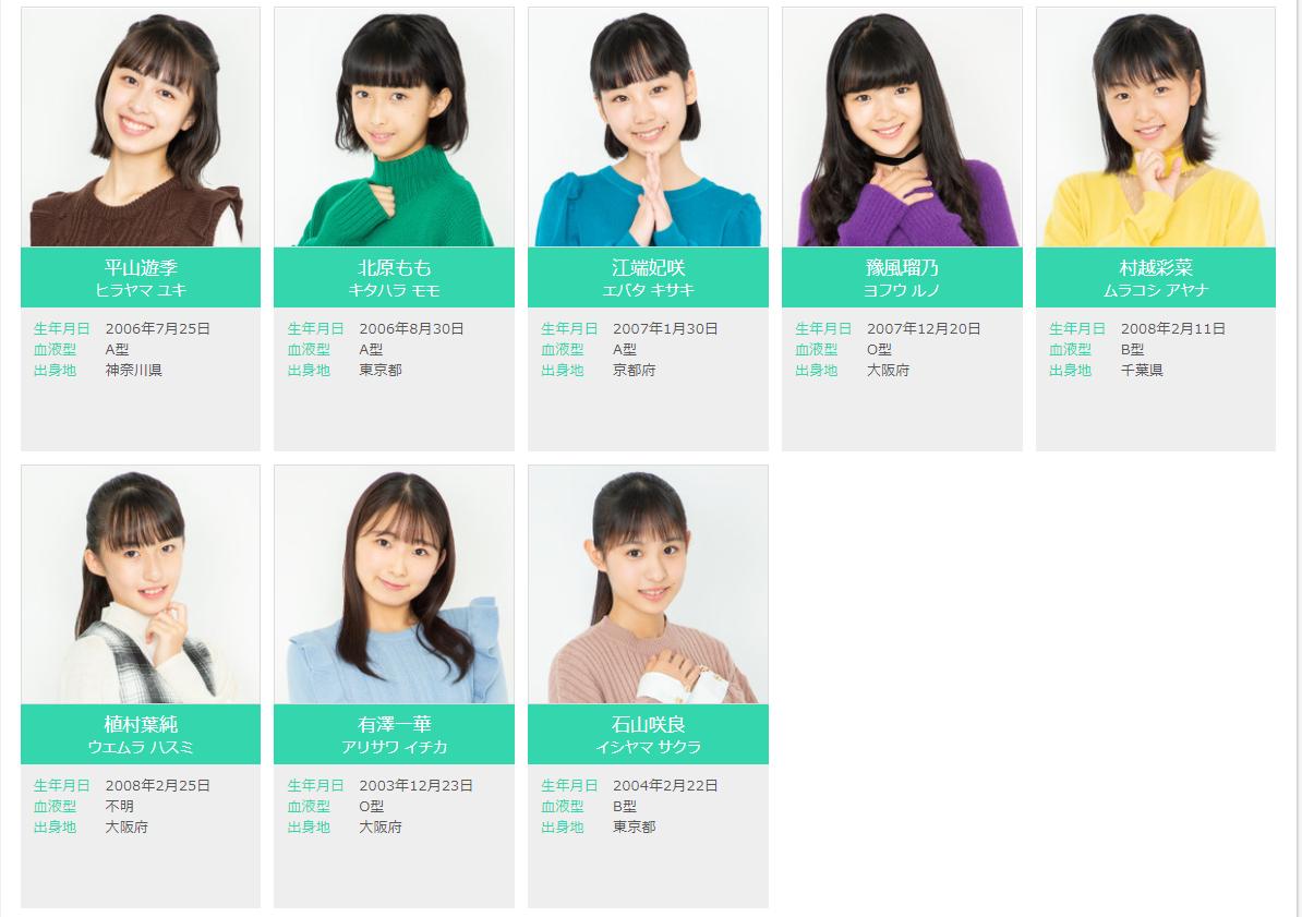 f:id:me-me-koyagi:20210221191253p:plain