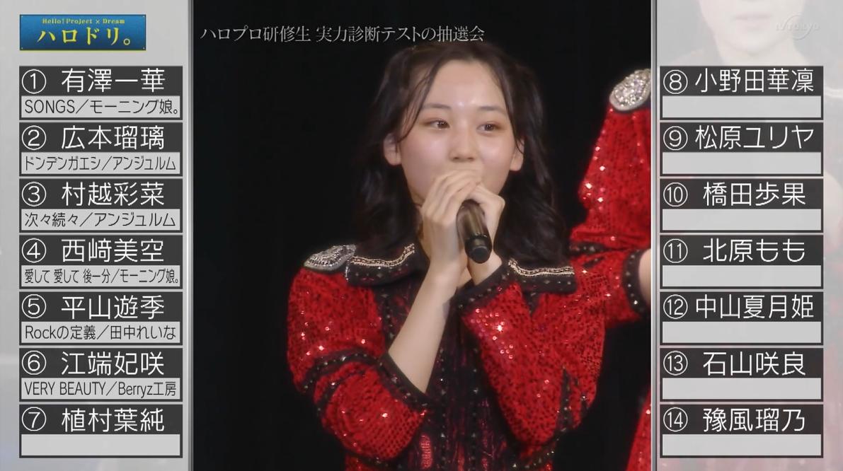 f:id:me-me-koyagi:20210430003144p:plain