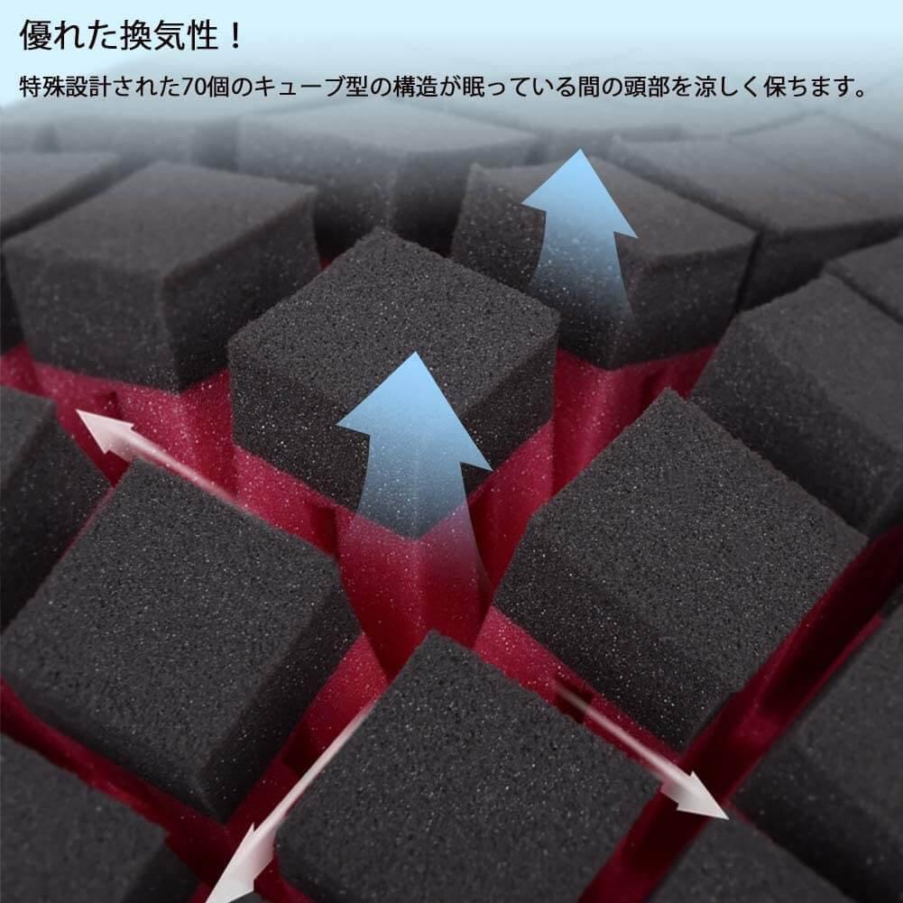 the cubesの特徴
