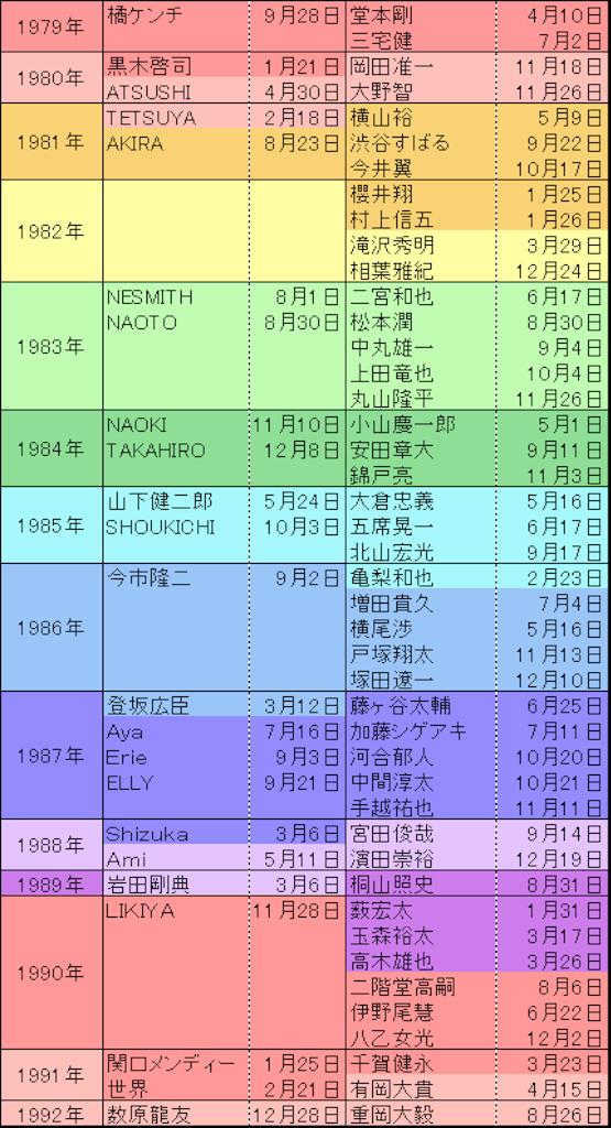 f:id:me_ikyu:20161031132806p:image