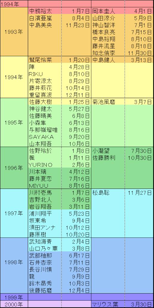 f:id:me_ikyu:20161031132811p:image