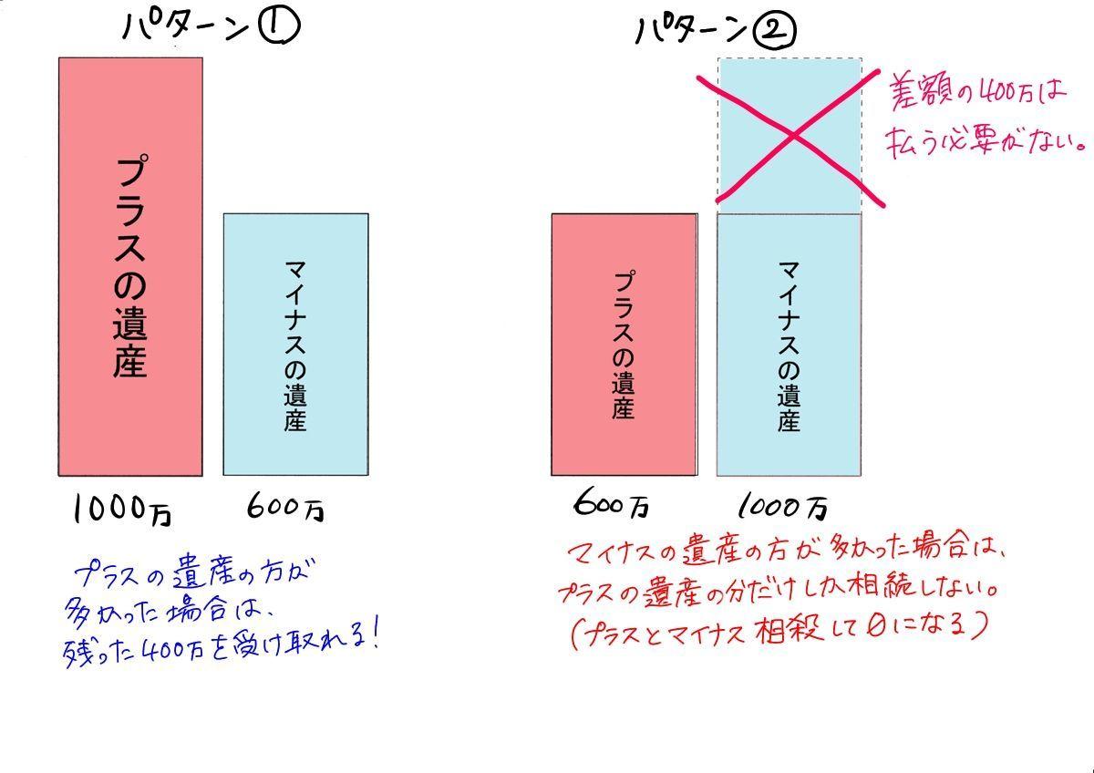 f:id:mea_magika:20190524010451j:plain