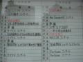 仙台サンプラザホール 8月の予定
