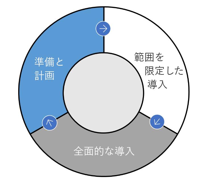 f:id:med2016:20200130164723p:plain