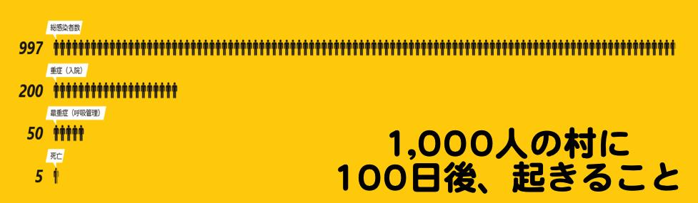 f:id:med2016:20200317130228p:plain