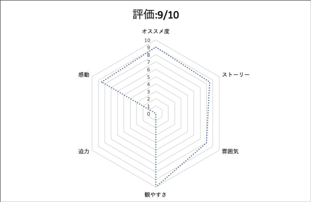 f:id:meda346:20210602120037p:plain