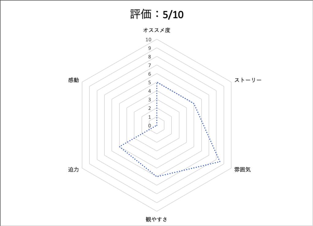 f:id:meda346:20210606122633p:plain
