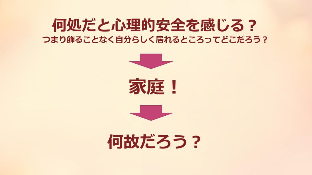 f:id:medellin_jp:20181211112411p:plain