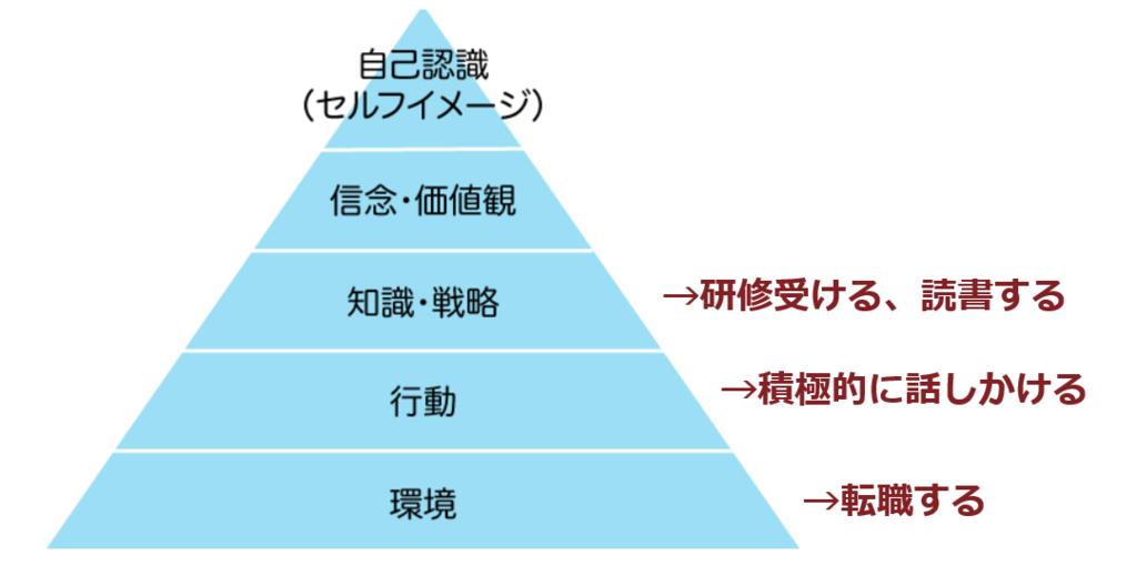 f:id:medellin_jp:20181211113218p:plain