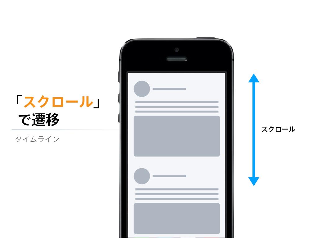 f:id:mediatech_jp:20190716161820p:plain