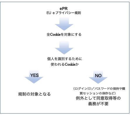 f:id:mediatech_jp:20191026114109j:plain
