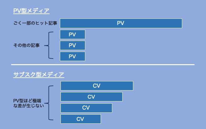 f:id:mediatech_jp:20210803183948j:plain