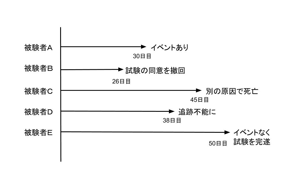 f:id:medibook:20201015052103j:plain