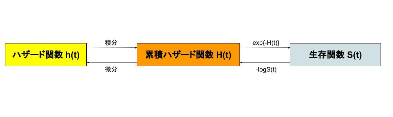 f:id:medibook:20201016060412j:plain