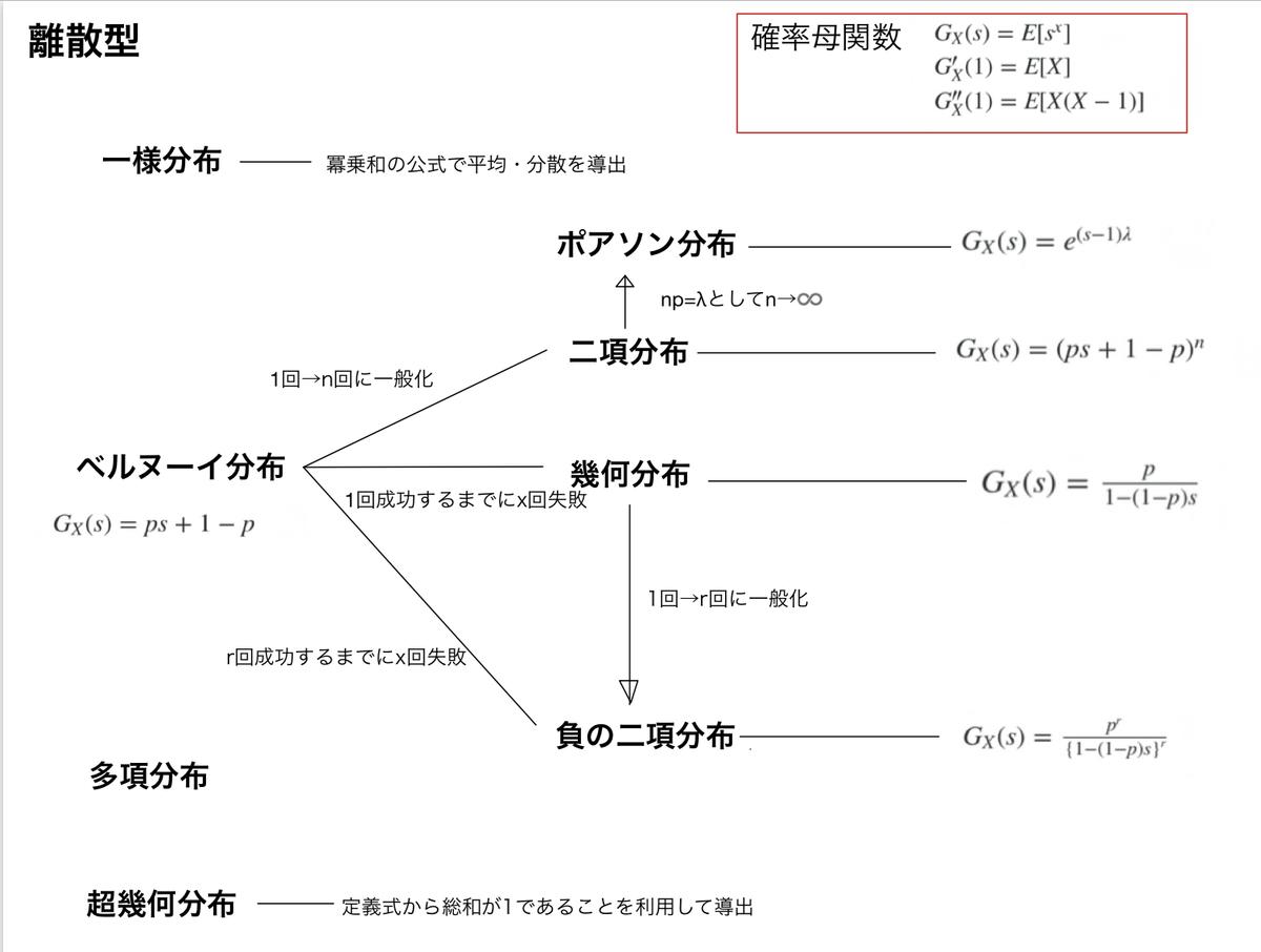 f:id:medibook:20210102084456j:plain