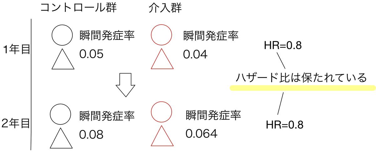 f:id:medibook:20210109062329j:plain
