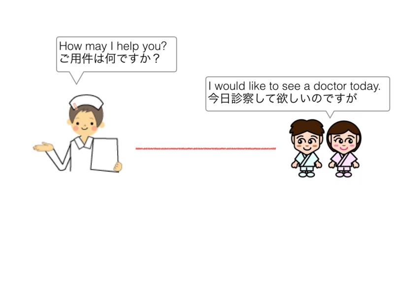 f:id:medicalinterpreter:20140419011523j:plain
