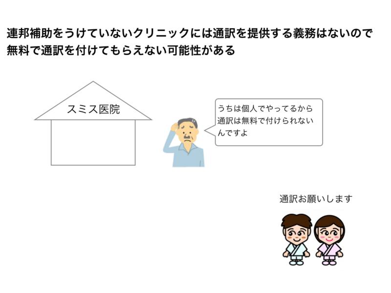f:id:medicalinterpreter:20140502162146j:plain