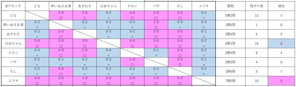 f:id:medicham_jp:20180321141025p:plain