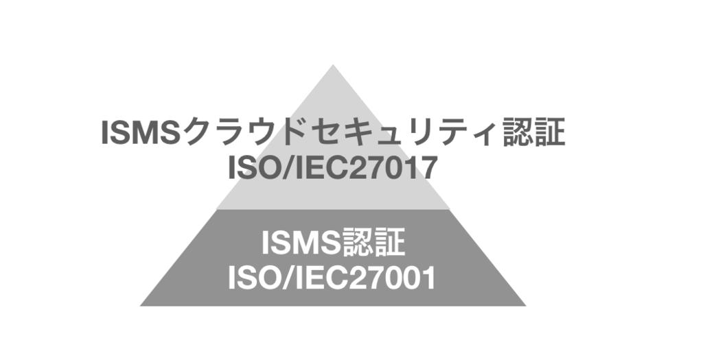 f:id:medley_inc:20190201170325p:plain