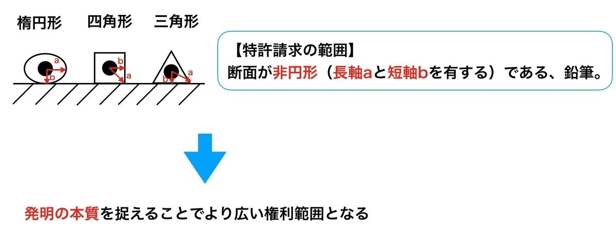 f:id:medley_inc:20200522153019j:plain