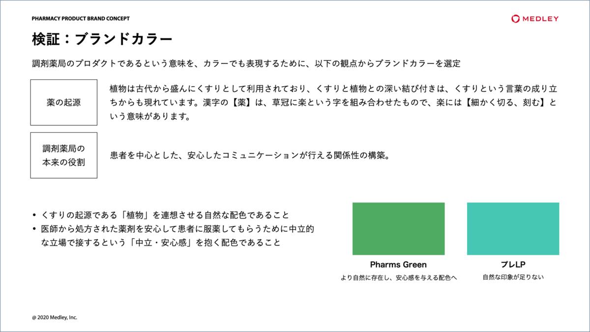 f:id:medley_inc:20210625142546p:plain