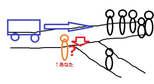 f:id:medudent:20180123160741p:plain