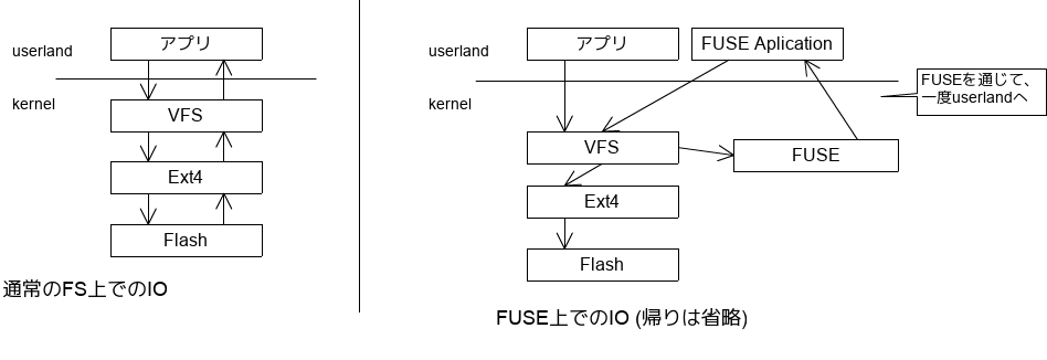 f:id:meech:20170121044423p:plain