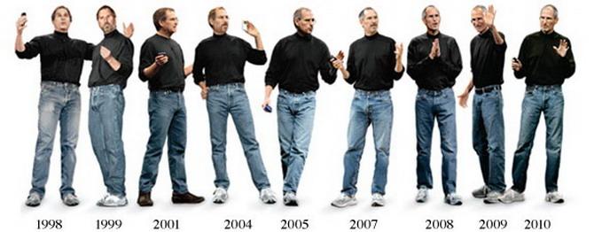 http://www.blameitonthevoices.com/2010/07/steve-jobs-fashion-evolution.html