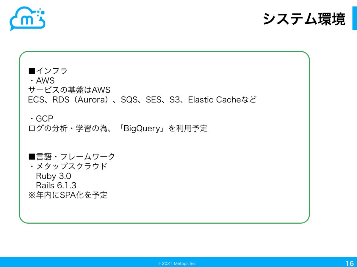 f:id:meetaps:20210408163427p:plain