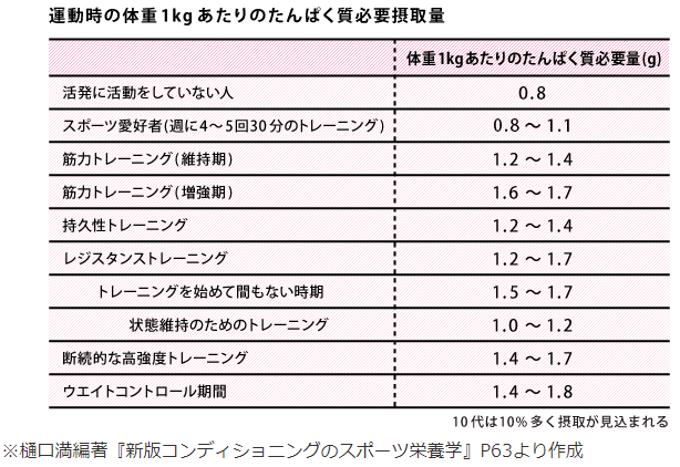 f:id:meg-fit:20200109080227p:plain