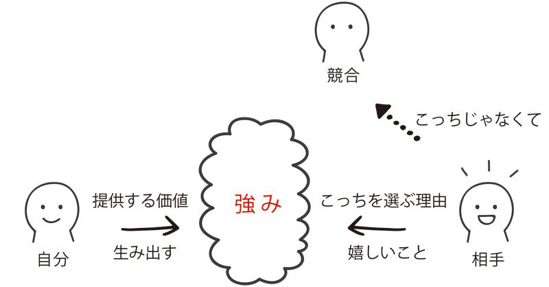 f:id:meg_m:20210321153427j:plain