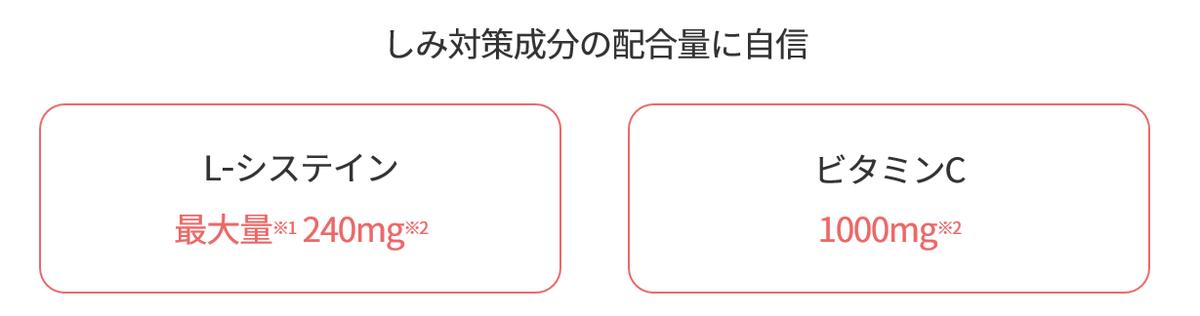 f:id:megami7:20200405101431p:plain