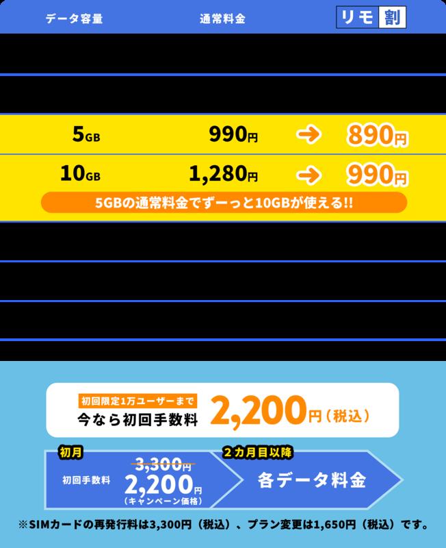 f:id:megane2021:20210908142726p:plain
