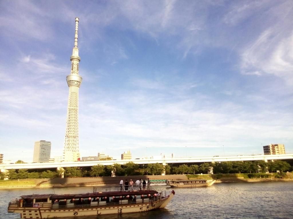 f:id:meganekawaguchi:20180702133705j:plain