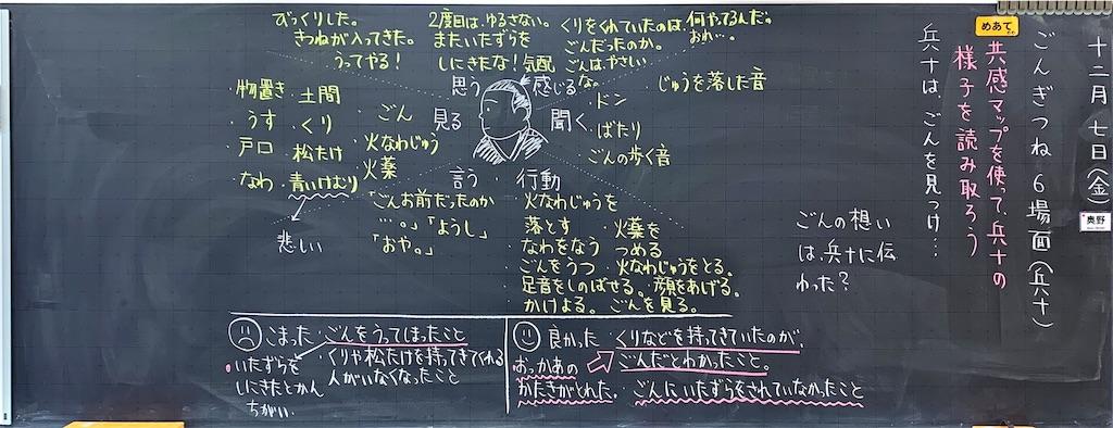 f:id:meganenokagayaki:20181228165318j:image