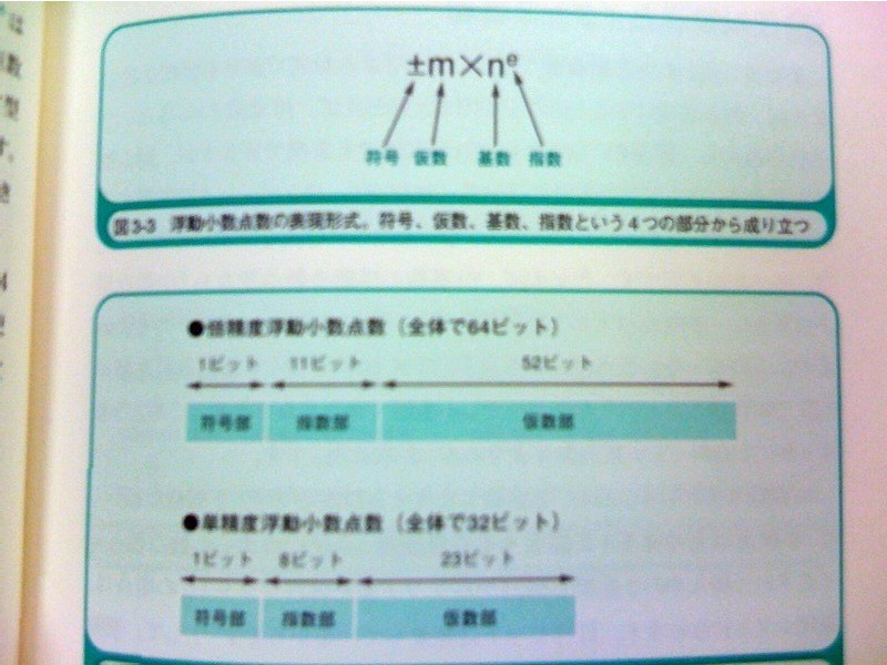 f:id:meganii:20090712221424j:image