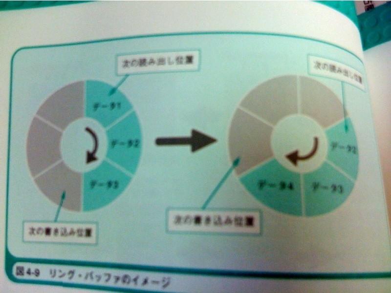 f:id:meganii:20090712224713j:image