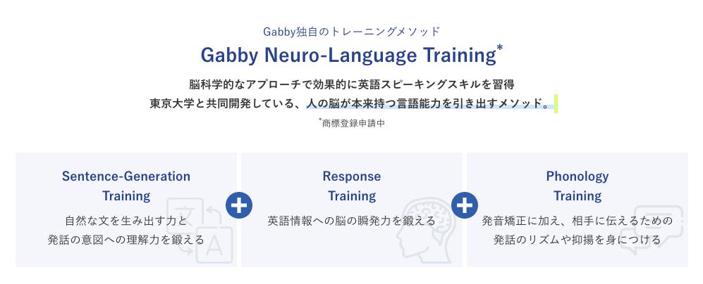 Gabby(ニューロランゲージトレーニング)