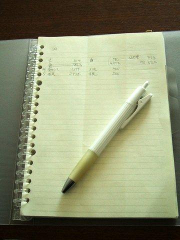 A5ノート 家計簿 1ページ目