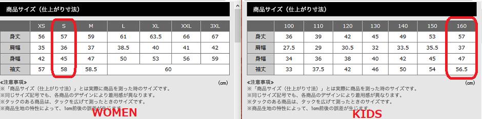 f:id:megumakou2014:20180119165810p:plain
