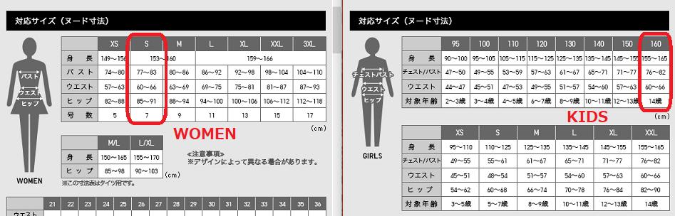 f:id:megumakou2014:20180119165818p:plain