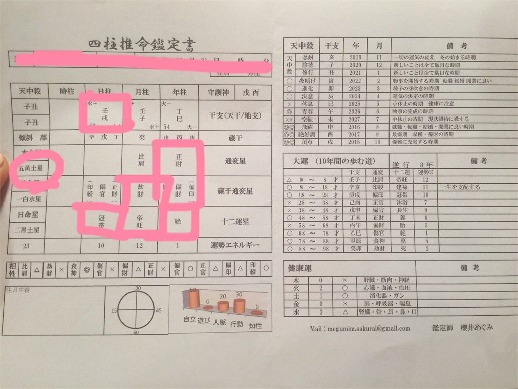f:id:megumi-sakurai:20160728184458j:image