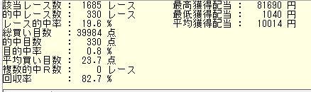 f:id:megureime6:20200130214523j:plain