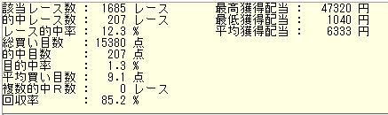 f:id:megureime6:20200130214743j:plain